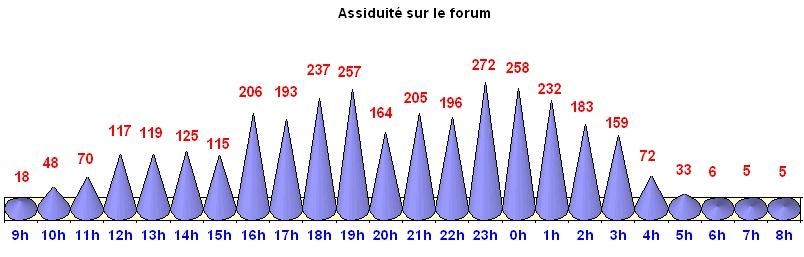 assiduit311
