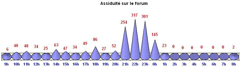 assiduite2.jpg